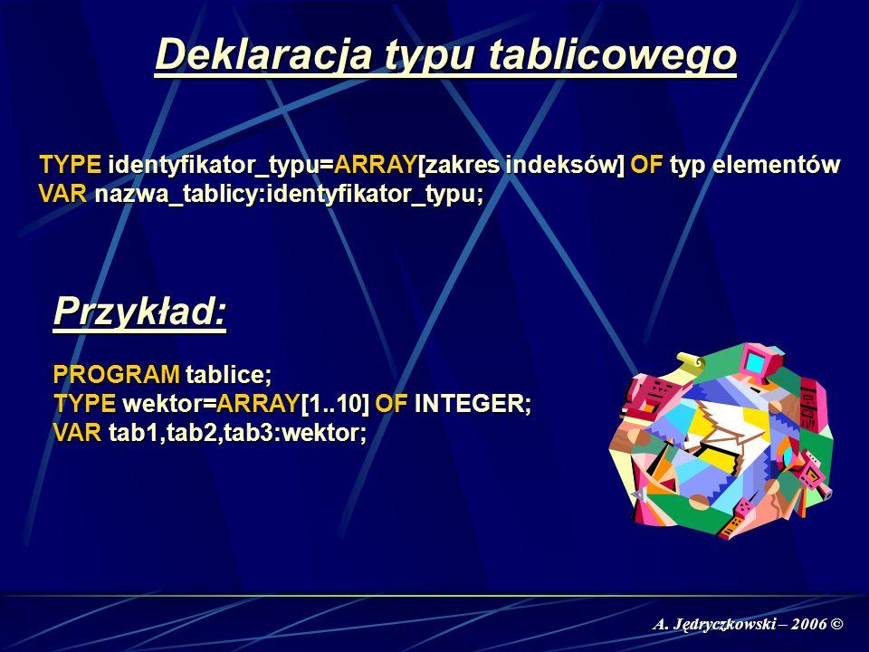 A. Jędryczkowski – 2006 © Deklaracja typu tablicowego TYPE identyfikator_typu=ARRAY[zakres indeksów] OF typ elementów VAR nazwa_tablicy:identyfikator_