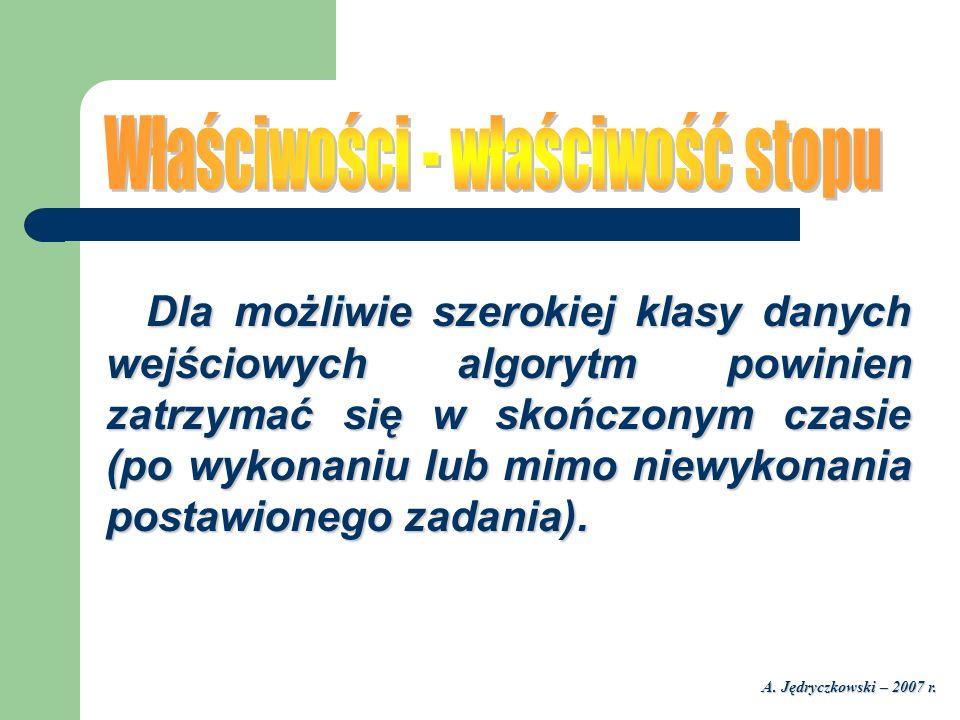 A. Jędryczkowski – 2007 r. Dla możliwie szerokiej klasy danych wejściowych algorytm powinien zatrzymać się w skończonym czasie (po wykonaniu lub mimo