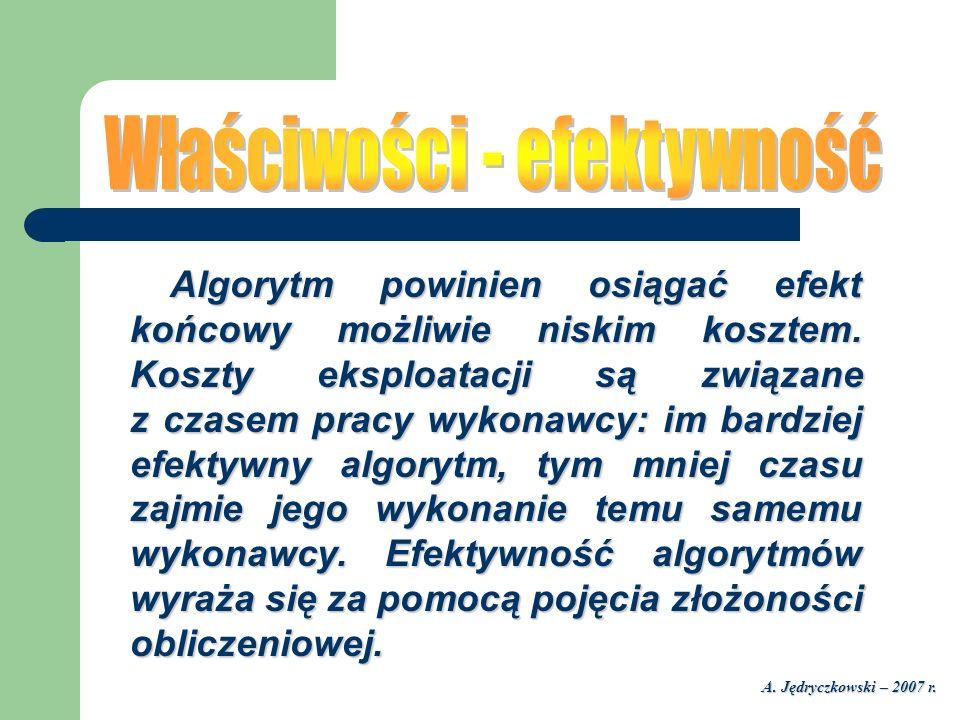 A. Jędryczkowski – 2007 r. Algorytm powinien osiągać efekt końcowy możliwie niskim kosztem. Koszty eksploatacji są związane z czasem pracy wykonawcy: