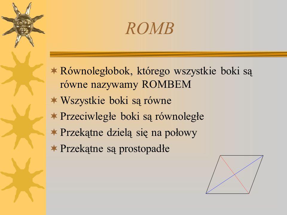 ROMB Równoległobok, którego wszystkie boki są równe nazywamy ROMBEM Wszystkie boki są równe Przeciwległe boki są równoległe Przekątne dzielą się na po