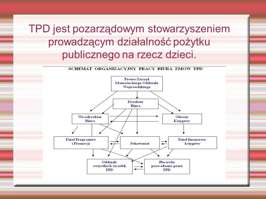 TPD jest pozarządowym stowarzyszeniem prowadzącym działalność pożytku publicznego na rzecz dzieci.