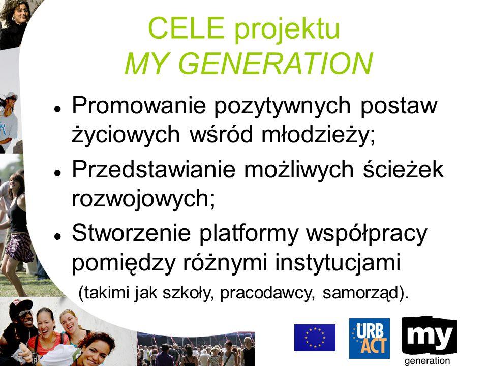 Młodzież w projekcie Kluczowe wyzwania: -Umiejętne wykorzystanie nowoczesnych technologii w dotarciu do młodych (Warszawa – brak strony miejskiej adresowanej do młodzieży) -Włączanie młodzieży w decyzje, które mają wpływ na ich styl życia (Warszawa – niedostateczna komunikacja z młodymi) 11-02-09