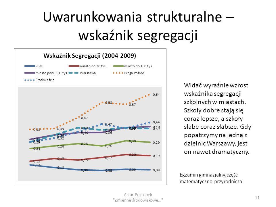 Uwarunkowania strukturalne – wskaźnik segregacji Artur Pokropek Zmienne środowiskowe… 11 Widać wyraźnie wzrost wskaźnika segregacji szkolnych w miastach.