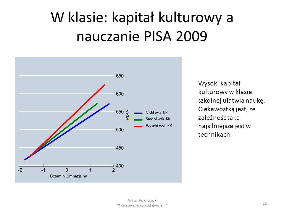 W klasie: kapitał kulturowy a nauczanie PISA 2009 Artur Pokropek Zmienne środowiskowe… 16 Wysoki kapitał kulturowy w klasie szkolnej ułatwia naukę.