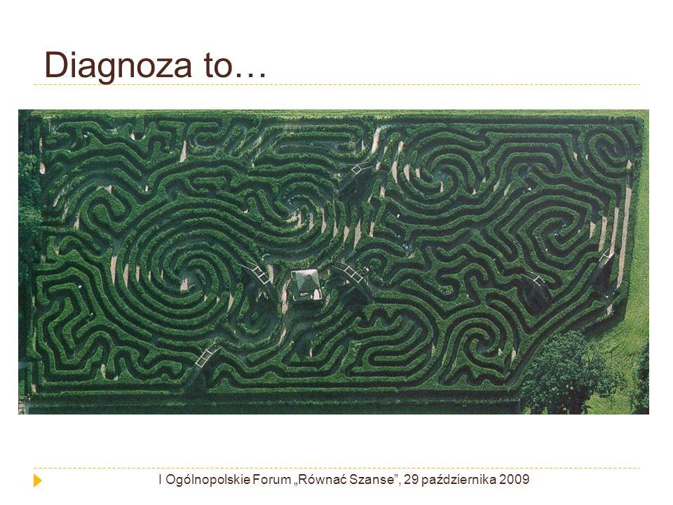 Diagnoza to… I Ogólnopolskie Forum Równać Szanse, 29 października 2009