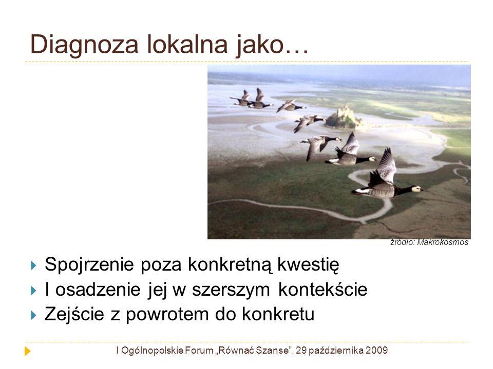 Diagnoza lokalna jako… źródło: Makrokosmos Spojrzenie poza konkretną kwestię I osadzenie jej w szerszym kontekście Zejście z powrotem do konkretu I Ogólnopolskie Forum Równać Szanse, 29 października 2009