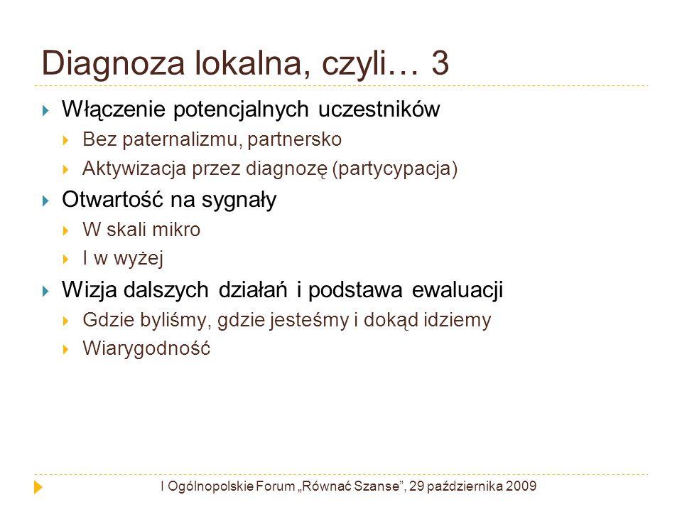 Diagnoza lokalna, czyli… 3 Włączenie potencjalnych uczestników Bez paternalizmu, partnersko Aktywizacja przez diagnozę (partycypacja) Otwartość na sygnały W skali mikro I w wyżej Wizja dalszych działań i podstawa ewaluacji Gdzie byliśmy, gdzie jesteśmy i dokąd idziemy Wiarygodność I Ogólnopolskie Forum Równać Szanse, 29 października 2009
