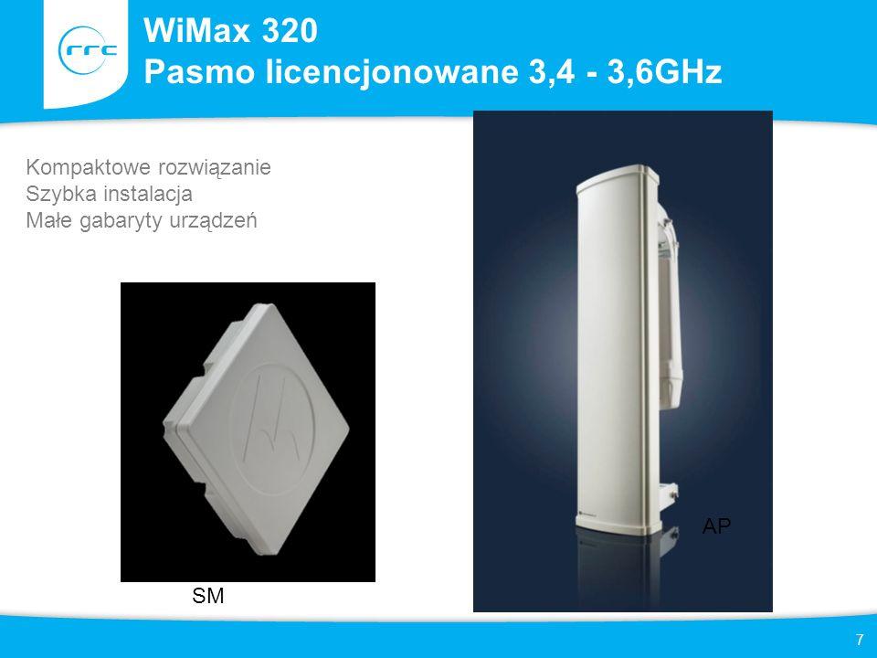 7 WiMax 320 Pasmo licencjonowane 3,4 - 3,6GHz Kompaktowe rozwiązanie Szybka instalacja Małe gabaryty urządzeń AP SM