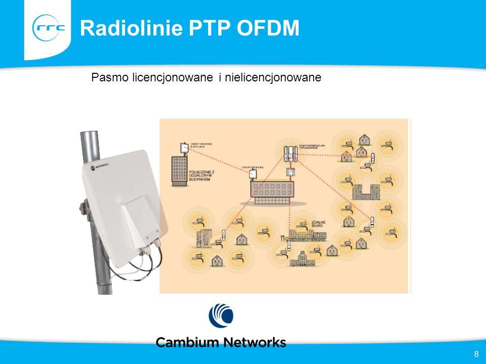 8 Radiolinie PTP OFDM Pasmo licencjonowane i nielicencjonowane