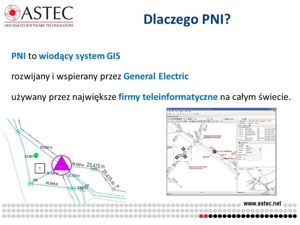 Dlaczego PNI? PNI to wiodący system GIS rozwijany i wspierany przez General Electric używany przez największe firmy teleinformatyczne na całym świecie