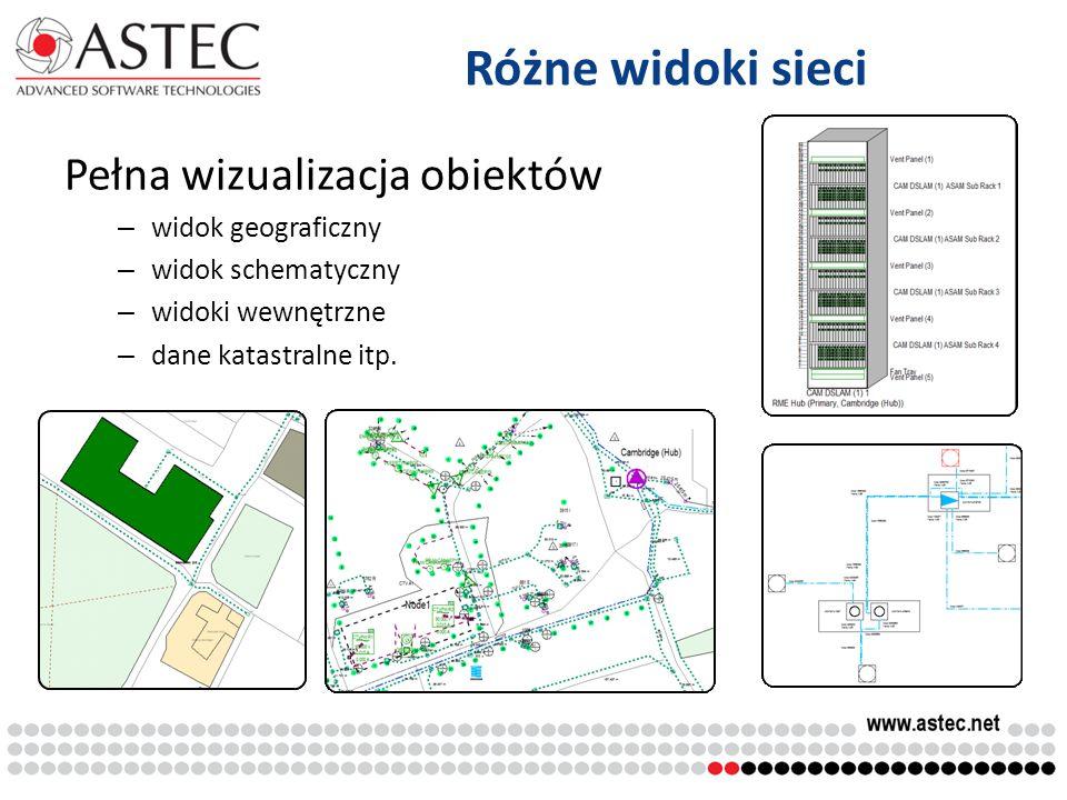 Pełna wizualizacja obiektów – widok geograficzny – widok schematyczny – widoki wewnętrzne – dane katastralne itp. Różne widoki sieci