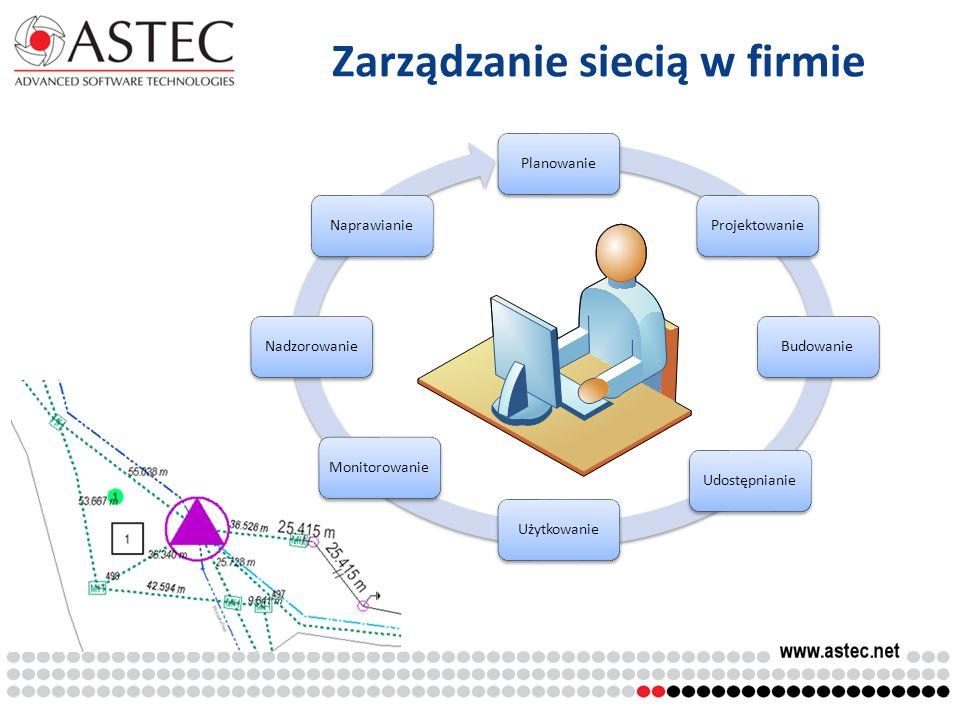 Zarządzanie siecią w firmie PlanowanieProjektowanieBudowanieUdostępnianieUżytkowanieMonitorowanieNadzorowanieNaprawianie