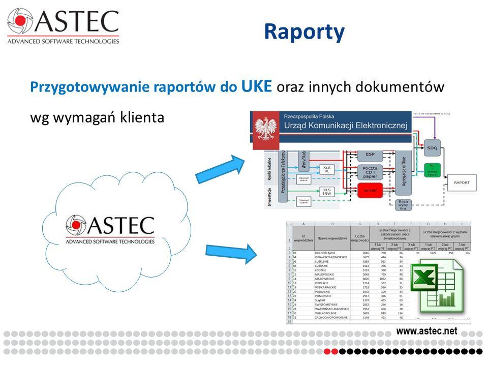 Raporty Przygotowywanie raportów do UKE oraz innych dokumentów wg wymagań klienta