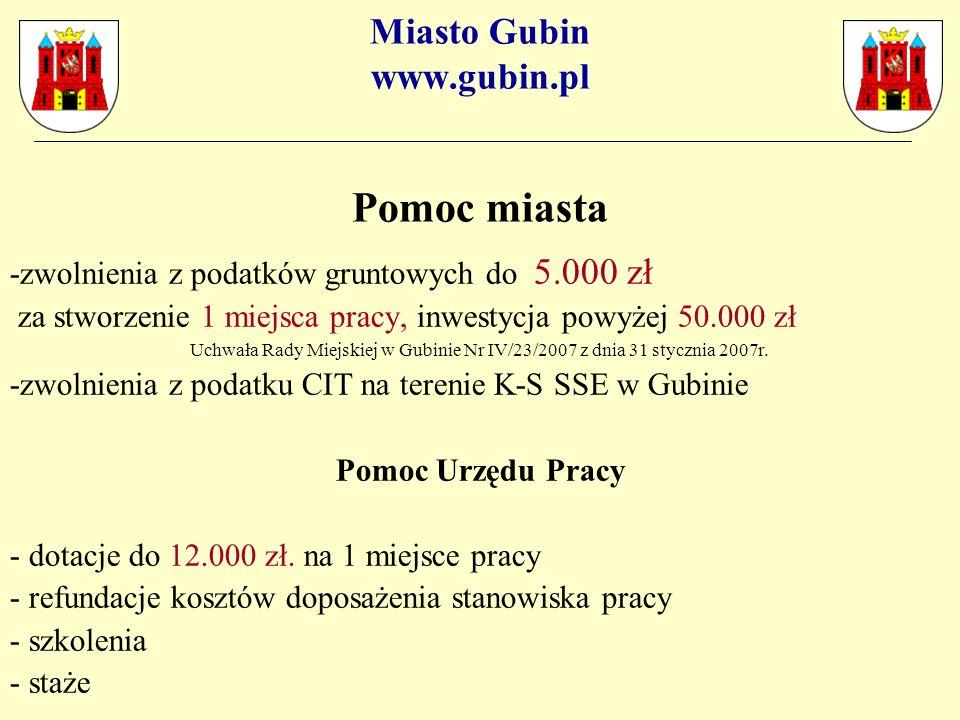 Miasto Gubin www.gubin.pl Pomoc miasta -zwolnienia z podatków gruntowych do 5.000 zł za stworzenie 1 miejsca pracy, inwestycja powyżej 50.000 zł Uchwała Rady Miejskiej w Gubinie Nr IV/23/2007 z dnia 31 stycznia 2007r.