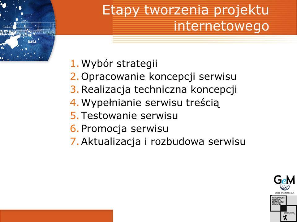 Etapy tworzenia projektu internetowego 1.Wybór strategii 2.Opracowanie koncepcji serwisu 3.Realizacja techniczna koncepcji 4.Wypełnianie serwisu treścią 5.Testowanie serwisu 6.Promocja serwisu 7.Aktualizacja i rozbudowa serwisu