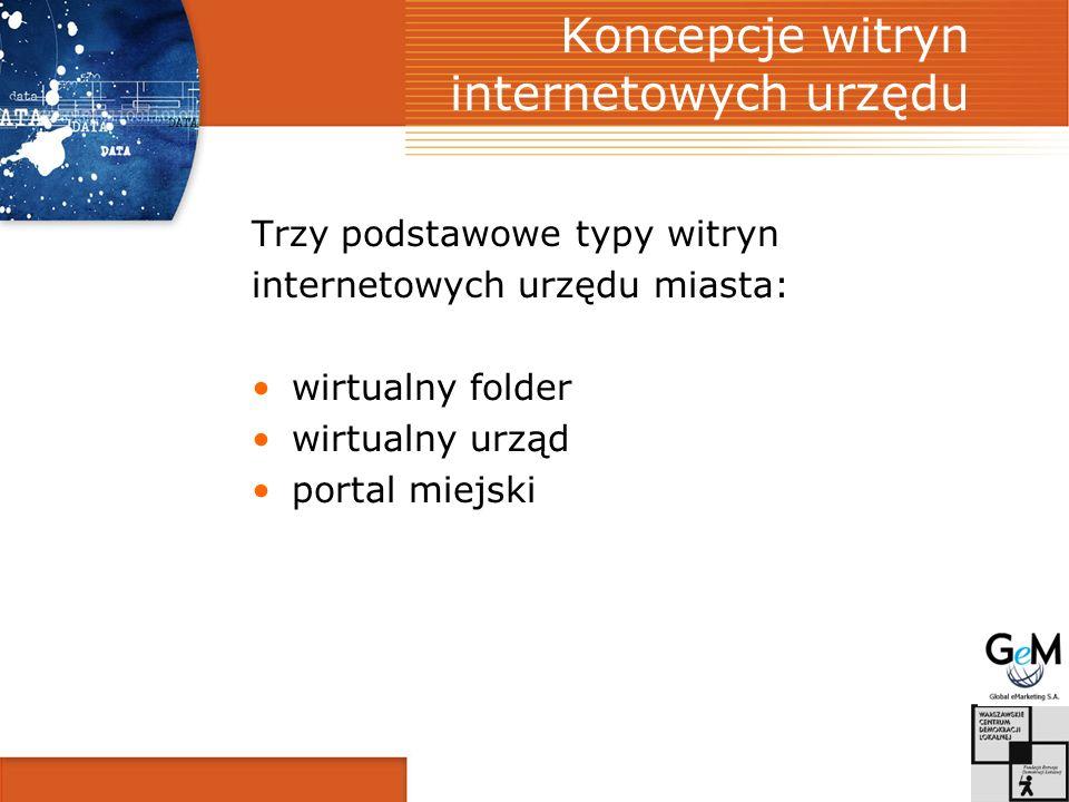 Koncepcje witryn internetowych urzędu Trzy podstawowe typy witryn internetowych urzędu miasta: wirtualny folder wirtualny urząd portal miejski