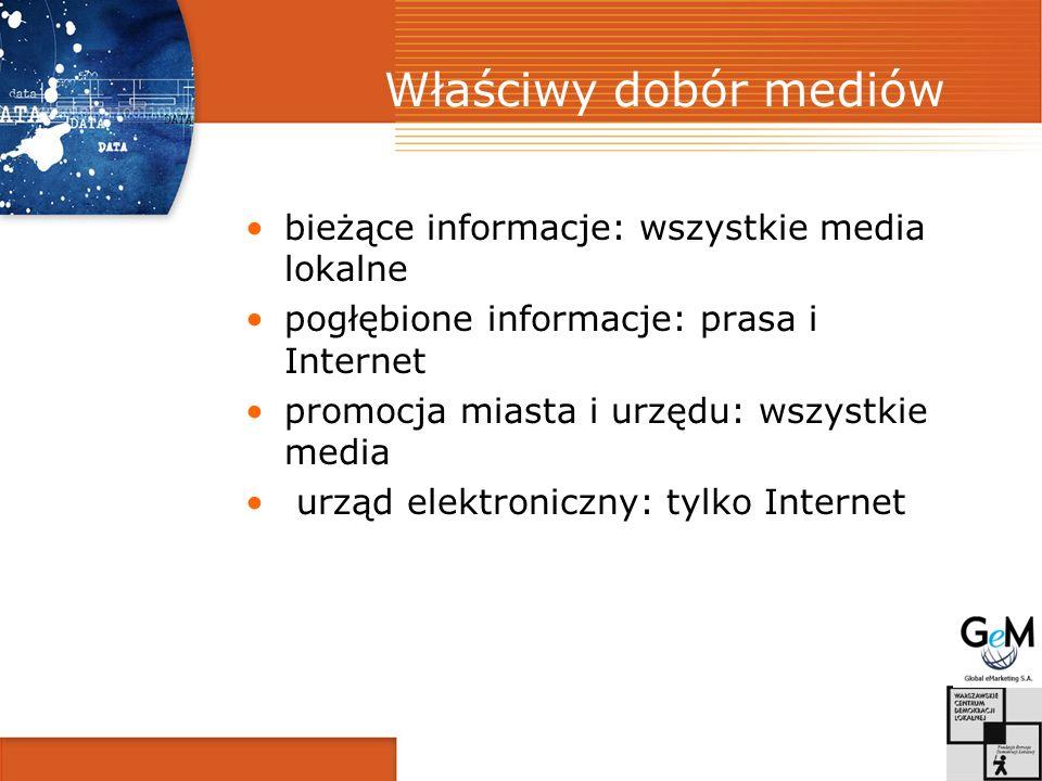 Właściwy dobór mediów bieżące informacje: wszystkie media lokalne pogłębione informacje: prasa i Internet promocja miasta i urzędu: wszystkie media urząd elektroniczny: tylko Internet