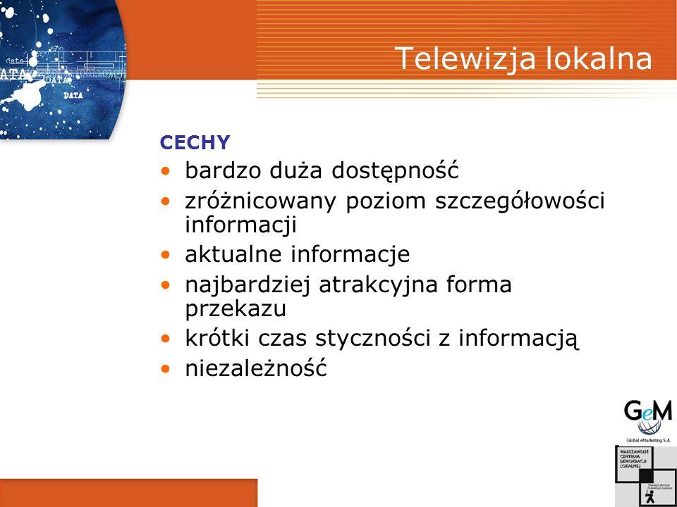 Telewizja lokalna CECHY bardzo duża dostępność zróżnicowany poziom szczegółowości informacji aktualne informacje najbardziej atrakcyjna forma przekazu krótki czas styczności z informacją niezależność