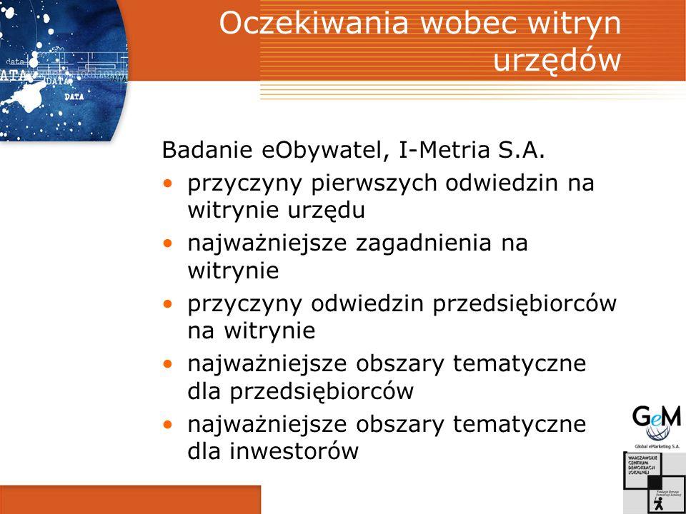 Oczekiwania wobec witryn urzędów Badanie eObywatel, I-Metria S.A.