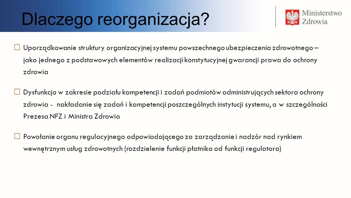 Dlaczego reorganizacja? Uporządkowanie struktury organizacyjnej systemu powszechnego ubezpieczenia zdrowotnego – jako jednego z podstawowych elementów