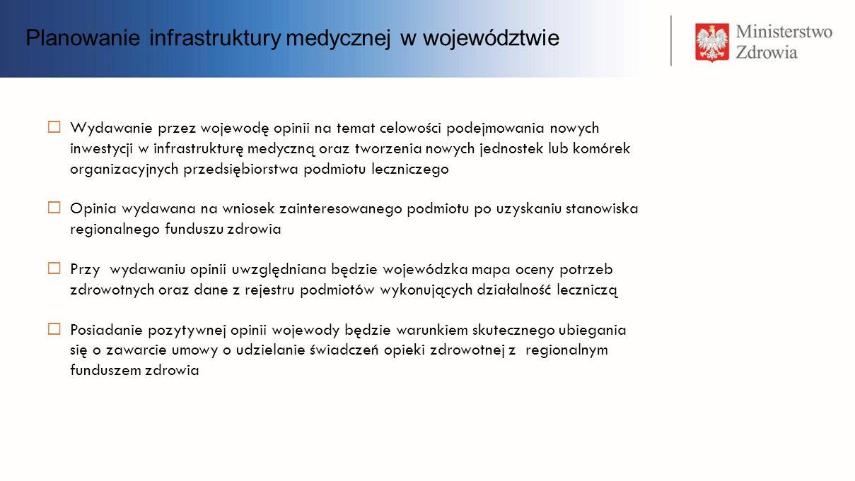 Planowanie infrastruktury medycznej w województwie Wydawanie przez wojewodę opinii na temat celowości podejmowania nowych inwestycji w infrastrukturę