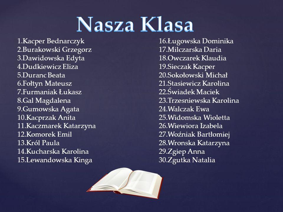 1.Kacper Bednarczyk 2.Burakowski Grzegorz 3.Dawidowska Edyta 4.Dudkiewicz Eliza 5.Duranc Beata 6.Fołtyn Mateusz 7.Furmaniak Łukasz 8.Gal Magdalena 9.G
