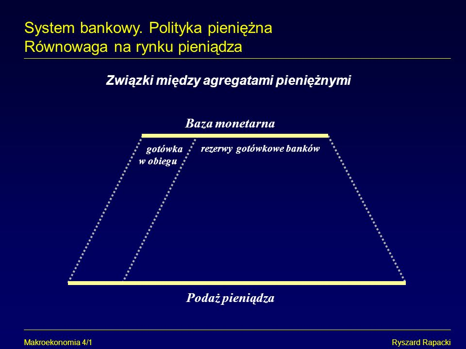Makroekonomia 4/2Ryszard Rapacki System bankowy.
