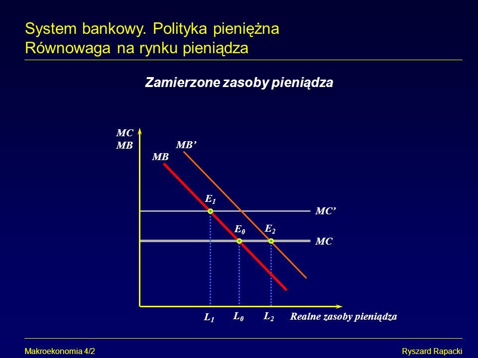 Makroekonomia 4/3Ryszard Rapacki System bankowy.