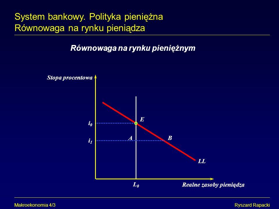 Makroekonomia 4/4Ryszard Rapacki System bankowy.