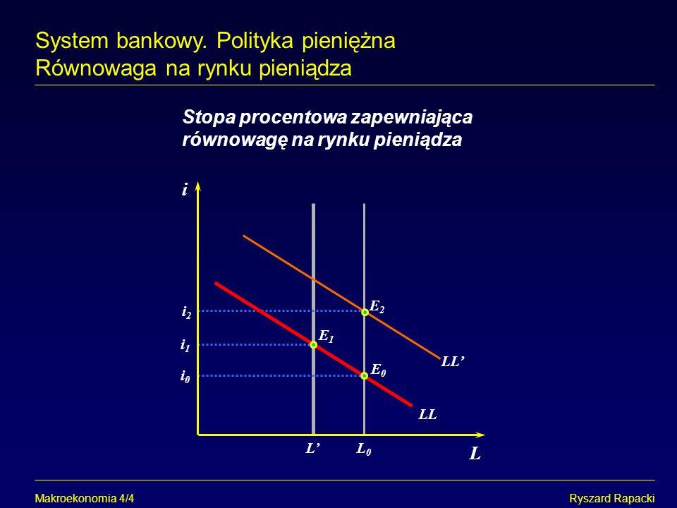 Makroekonomia 4/T1Ryszard Rapacki System bankowy. Polityka pieniężna Równowaga na rynku pieniądza