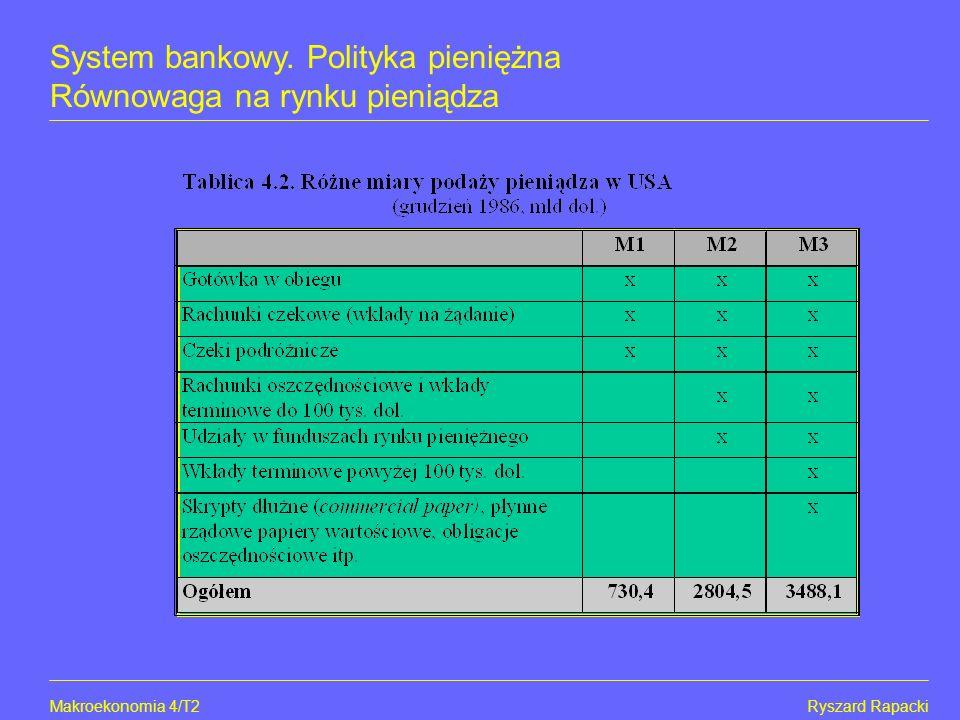 Makroekonomia 4/T3Ryszard Rapacki System bankowy.