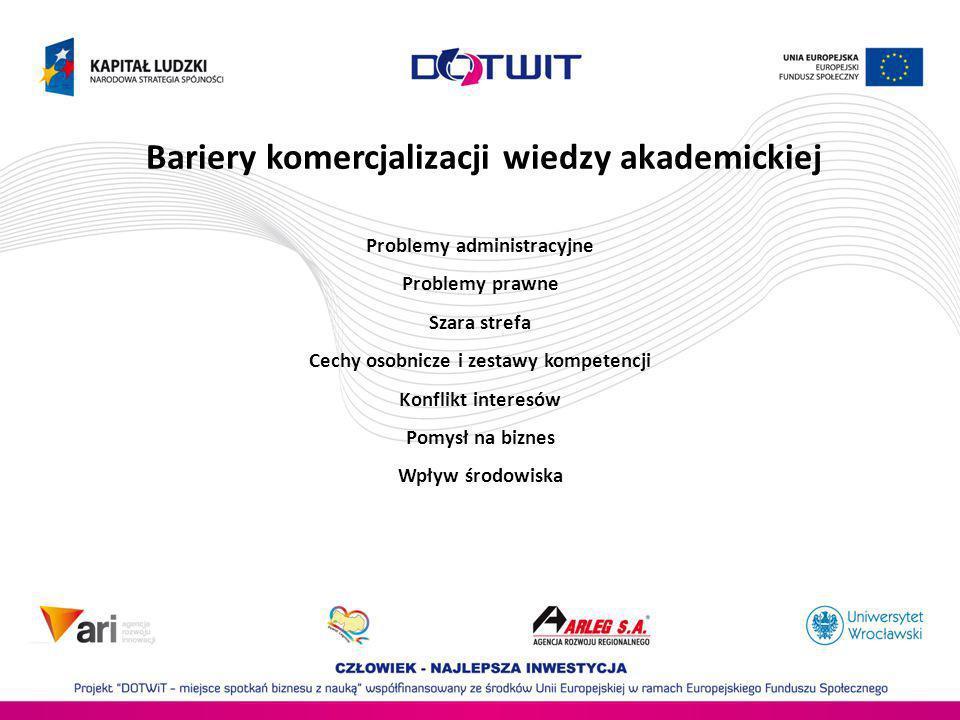 Bariery komercjalizacji wiedzy akademickiej Problemy administracyjne Problemy prawne Szara strefa Cechy osobnicze i zestawy kompetencji Konflikt inter