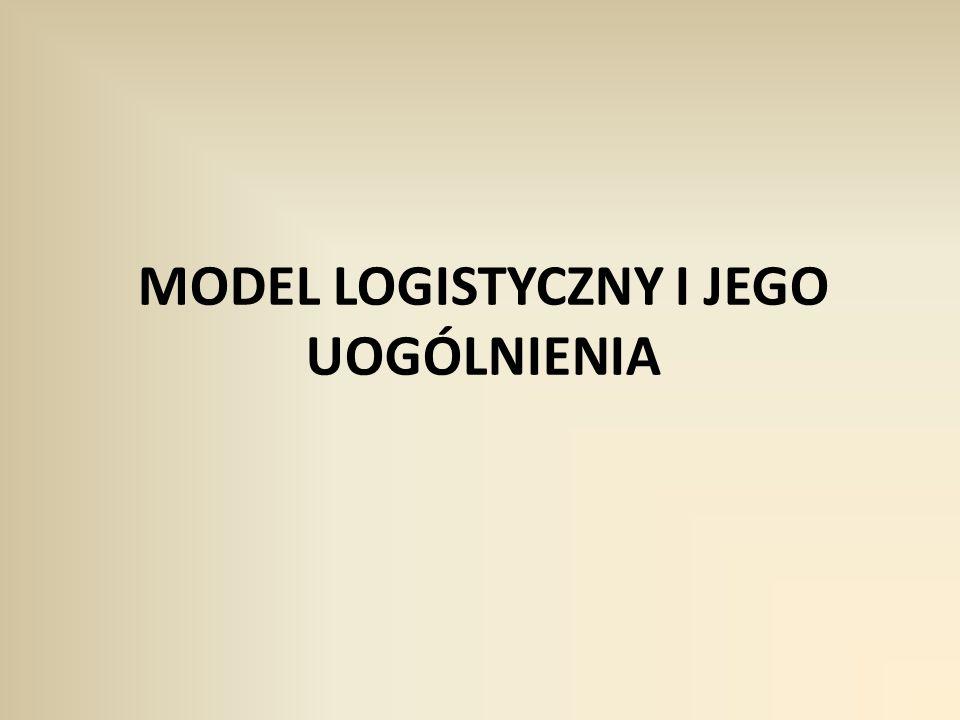 1.Model Verhulsta (tzw.