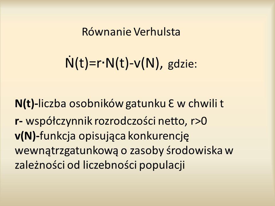 N(t)-liczba osobników gatunku Ɛ w chwili t r- współczynnik rozrodczości netto, r>0 v(N)-funkcja opisująca konkurencję wewnątrzgatunkową o zasoby środo