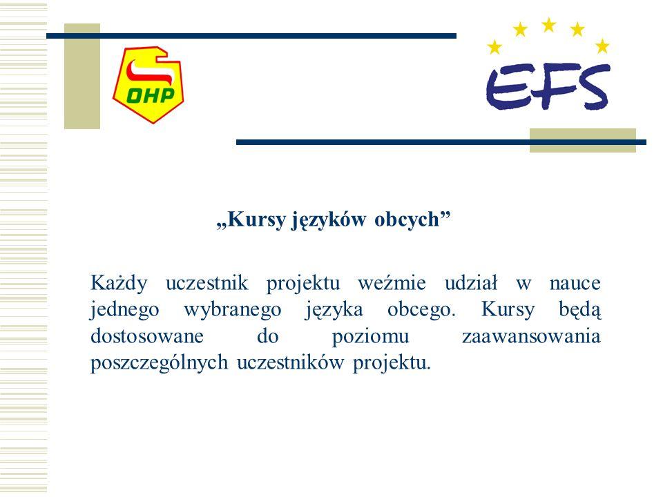 Kursy języków obcych Każdy uczestnik projektu weźmie udział w nauce jednego wybranego języka obcego. Kursy będą dostosowane do poziomu zaawansowania p