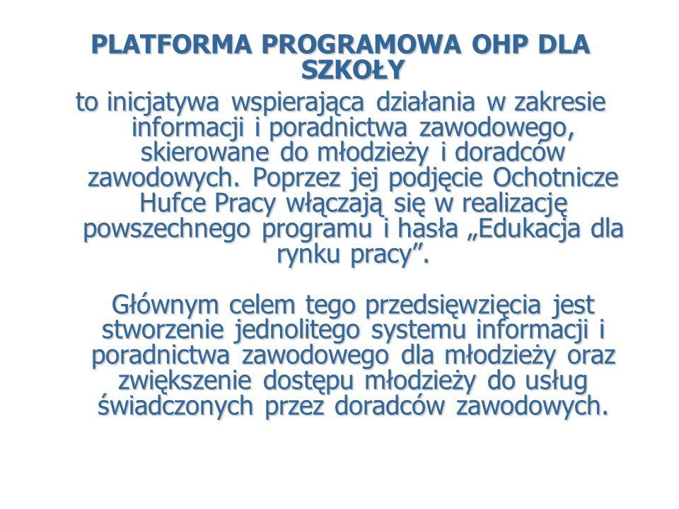 PLATFORMA PROGRAMOWA OHP DLA SZKOŁY to inicjatywa wspierająca działania w zakresie informacji i poradnictwa zawodowego, skierowane do młodzieży i doradców zawodowych.