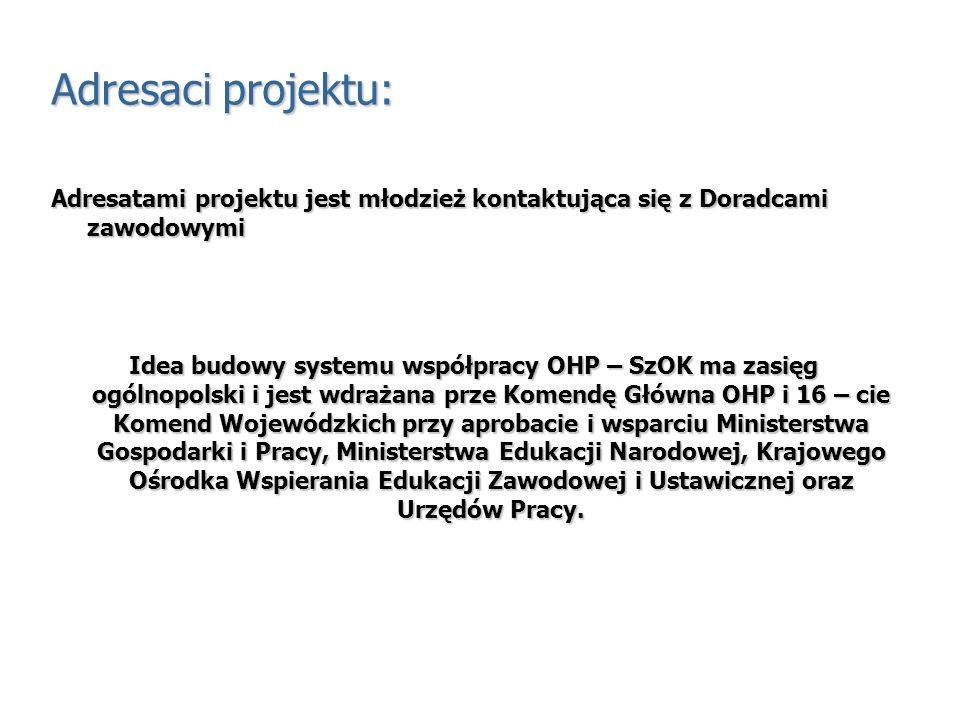 Adresaci projektu: Adresatami projektu jest młodzież kontaktująca się z Doradcami zawodowymi Idea budowy systemu współpracy OHP – SzOK ma zasięg ogóln
