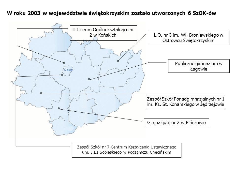 W roku 2003 w województwie świętokrzyskim zostało utworzonych 6 SzOK-ów Zespół Szkół Ponadgimnazjalnych nr 1 im. Ks. St. Konarskiego w Jędrzejowie L.O