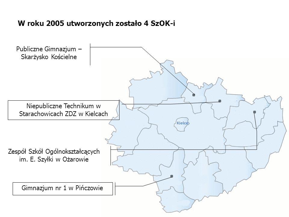 W roku 2005 utworzonych zostało 4 SzOK-i Publiczne Gimnazjum – Skarżysko Kościelne Gimnazjum nr 1 w Pińczowie Zespół Szkół Ogólnokształcących im.