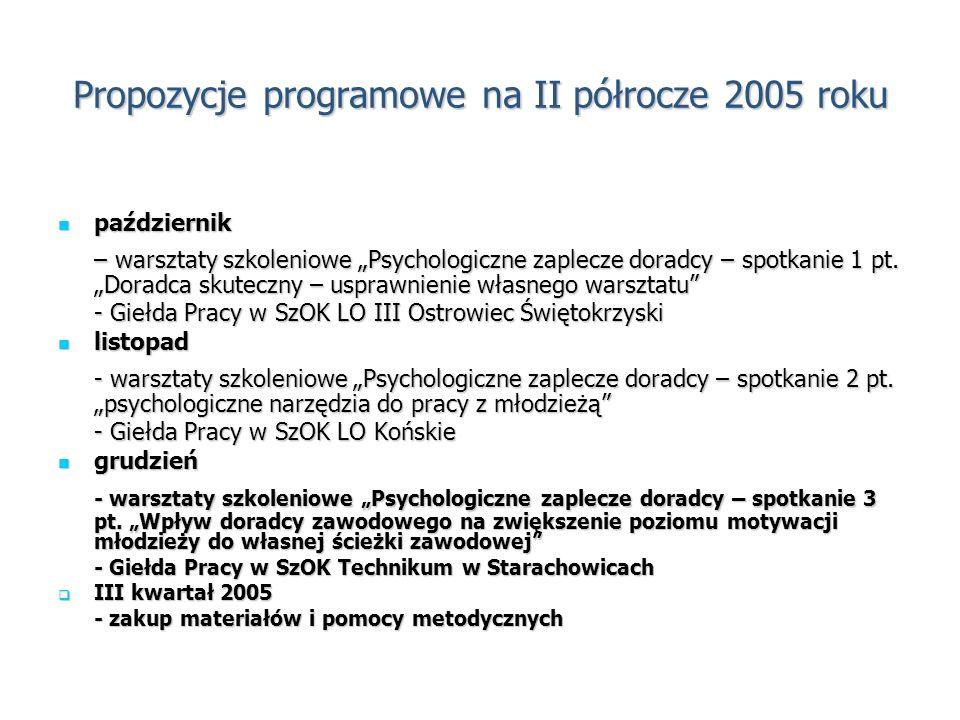 październik październik – warsztaty szkoleniowe Psychologiczne zaplecze doradcy – spotkanie 1 pt. Doradca skuteczny – usprawnienie własnego warsztatu