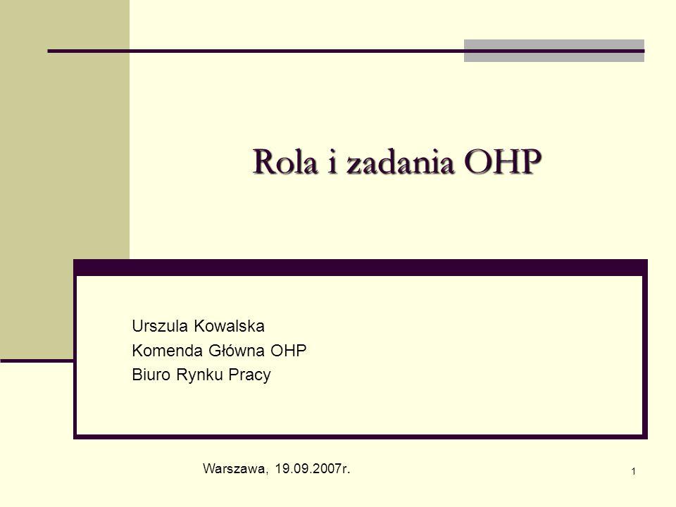1 Rola i zadania OHP Urszula Kowalska Komenda Główna OHP Biuro Rynku Pracy Warszawa, 19.09.2007r.