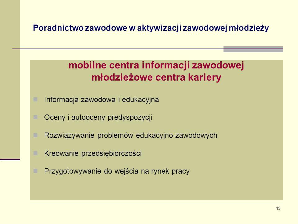 19 Poradnictwo zawodowe w aktywizacji zawodowej młodzieży mobilne centra informacji zawodowej młodzieżowe centra kariery Informacja zawodowa i edukacy