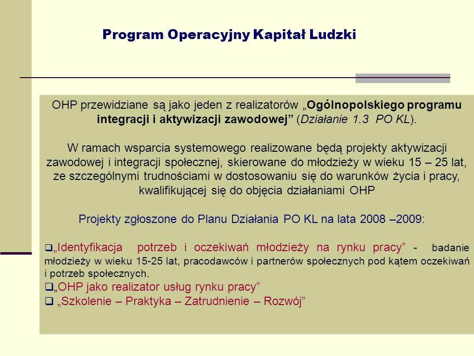 32 Program Operacyjny Kapitał Ludzki OHP przewidziane są jako jeden z realizatorów Ogólnopolskiego programu integracji i aktywizacji zawodowej (Działa