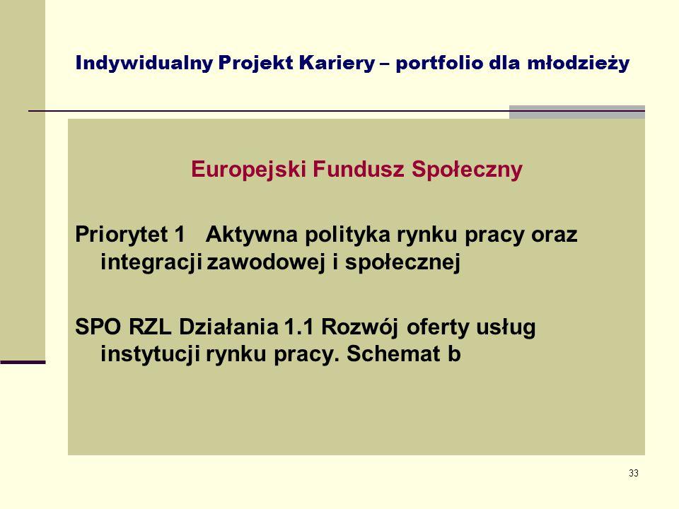 33 Indywidualny Projekt Kariery – portfolio dla młodzieży Europejski Fundusz Społeczny Priorytet 1 Aktywna polityka rynku pracy oraz integracji zawodo
