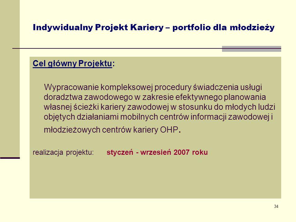 34 Indywidualny Projekt Kariery – portfolio dla młodzieży Cel główny Projektu: Wypracowanie kompleksowej procedury świadczenia usługi doradztwa zawodo