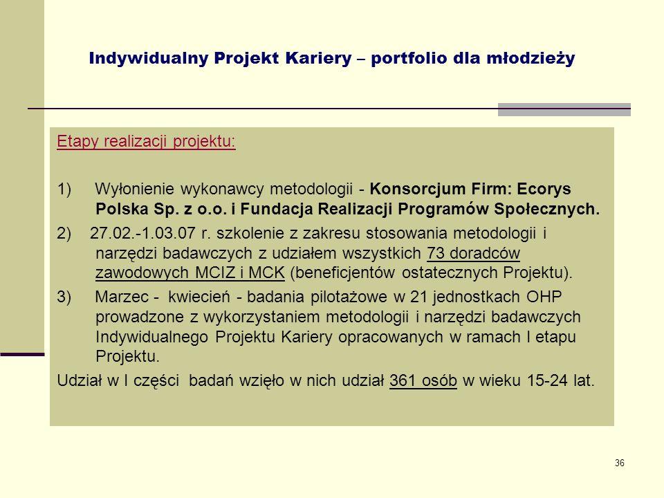 36 Indywidualny Projekt Kariery – portfolio dla młodzieży Etapy realizacji projektu: 1) Wyłonienie wykonawcy metodologii - Konsorcjum Firm: Ecorys Pol
