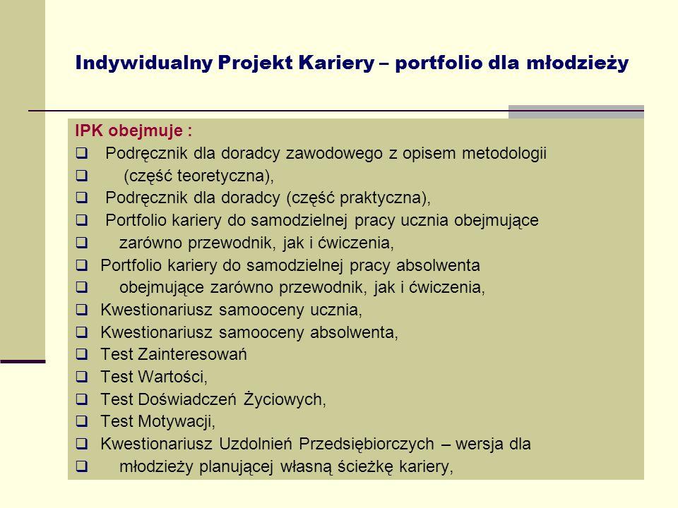 38 Indywidualny Projekt Kariery – portfolio dla młodzieży IPK obejmuje : Podręcznik dla doradcy zawodowego z opisem metodologii (część teoretyczna), P