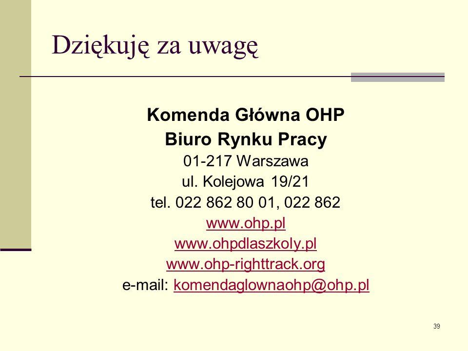 39 Dziękuję za uwagę Komenda Główna OHP Biuro Rynku Pracy 01-217 Warszawa ul. Kolejowa 19/21 tel. 022 862 80 01, 022 862 www.ohp.pl www.ohpdlaszkoly.p