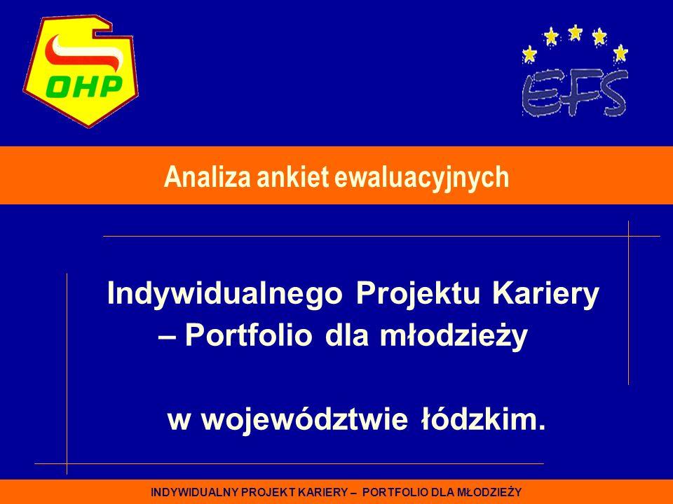 Indywidualnego Projektu Kariery – Portfolio dla młodzieży w województwie łódzkim.