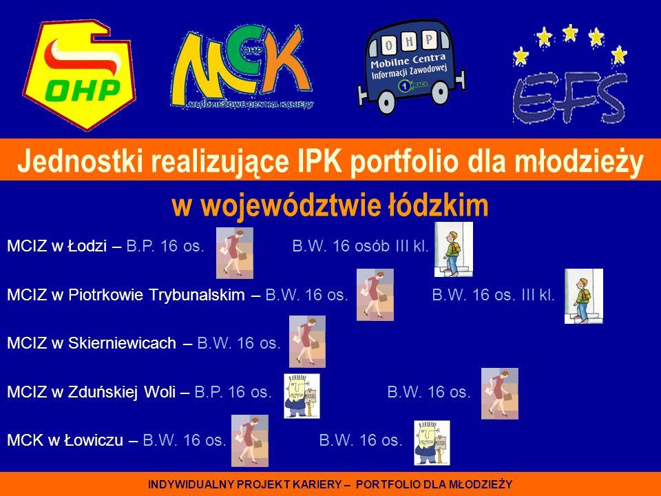 Jednostki realizujące IPK portfolio dla młodzieży w województwie łódzkim MCIZ w Łodzi – B.P.